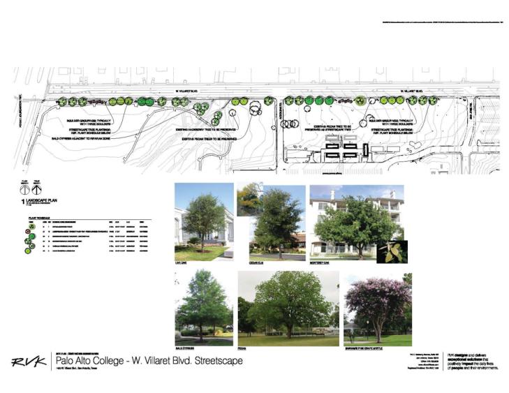 PACStreetScape-Plans