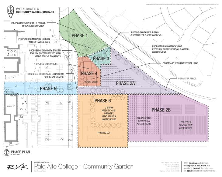 Landscape_Phase_MasterPlan_CommunityGarden
